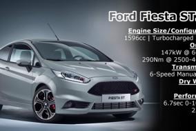 Ford'tan Cenevre atağı