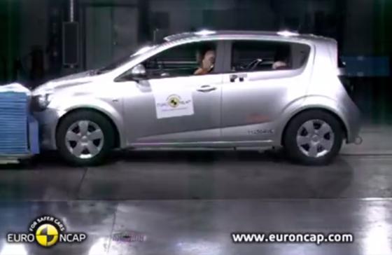 2002 Renault Megane çarpışma testi | Araba Teknik Bilgi