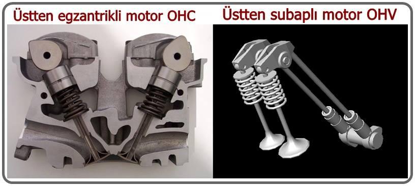 OHC ve OHV Motor