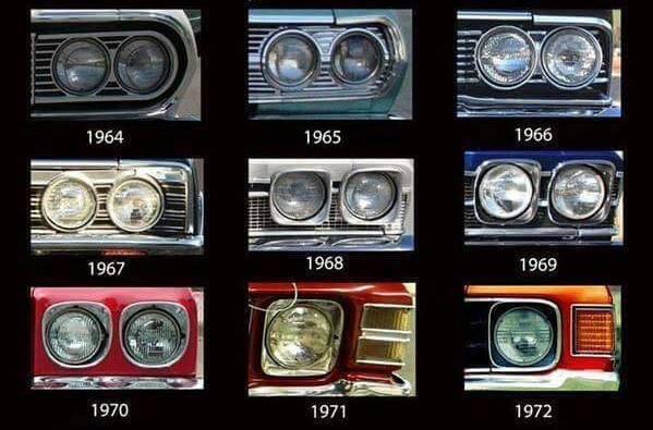 Chevrolet Chevelle modelleri