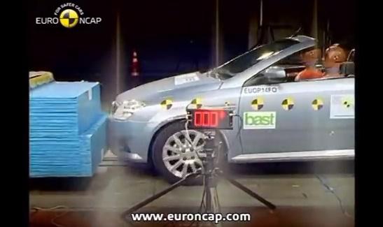 ArabaTeknikBilgi-2004-Opel-Tigra-test